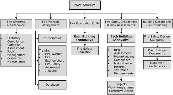 construction risk management case studies Risk management approaches in oil and gas onshore construction projects (project 31 case study risk management construction of its successors in the case.